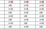 重磅!全国小康城市排名出炉 江苏29个城市榜上有名