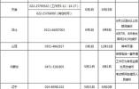 辽宁、吉林、黑龙江等31省份公布高考举报电话
