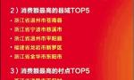 """单日消费过亿 河南农民双11""""剁手""""全国第一"""