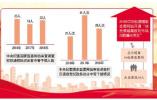 """没有休止符!2018年中国反腐败交出三张""""成绩单"""""""