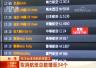 台湾华航机师?#23637;?#21462;消航班增至34个 工会初步同意进行协商