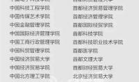 """当心!教育局曝光381所""""野鸡大学"""" 江苏上榜17所"""
