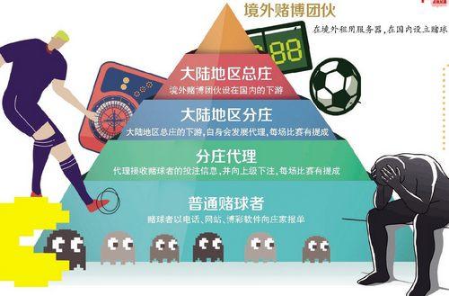 北京赛车赚钱技巧:对话世界杯赌球者:他输掉了积蓄和北京五环边上房子
