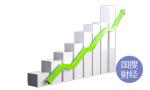 前5个月河南快报企业累计实现利润374.6亿元