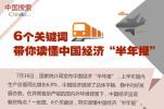 """【国搜出品】6个关键词带你读懂中国经济""""半年报"""""""