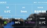 今晨最低5℃!好天气回归,抓紧洗晒,周六雨再来