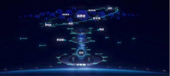 七年前的今天,张勇宣布淘宝商城改名天猫,开启了全新的全球品牌电子商务时代。今天,张勇宣布开放阿里商业操作系统,将开启全球品牌数字化经营的时代。