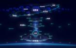 阿里商业操作系统发布 企业运营11大要素将被重构