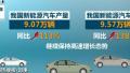 我国汽车产销量1月继续滑坡 新能源汽车产销量高速增长