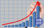 新中国成立70年来全国固定资产投资年均增长15.6%