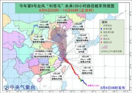 """最高级别!台风红色预警""""利奇马""""10日凌晨到上午登陆浙江"""