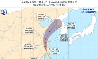 台风「黑格比」来袭,央企筑起铜墙铁壁!