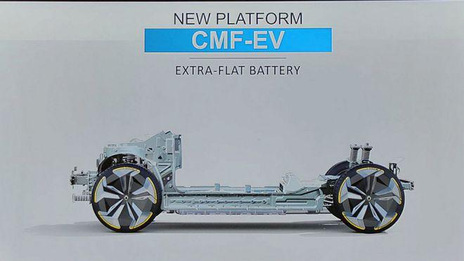 轉戰新能源市場 雷諾將發佈全新EV概念車